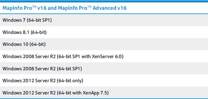 MAPINFO PROVIEWER 8.0 TÉLÉCHARGER